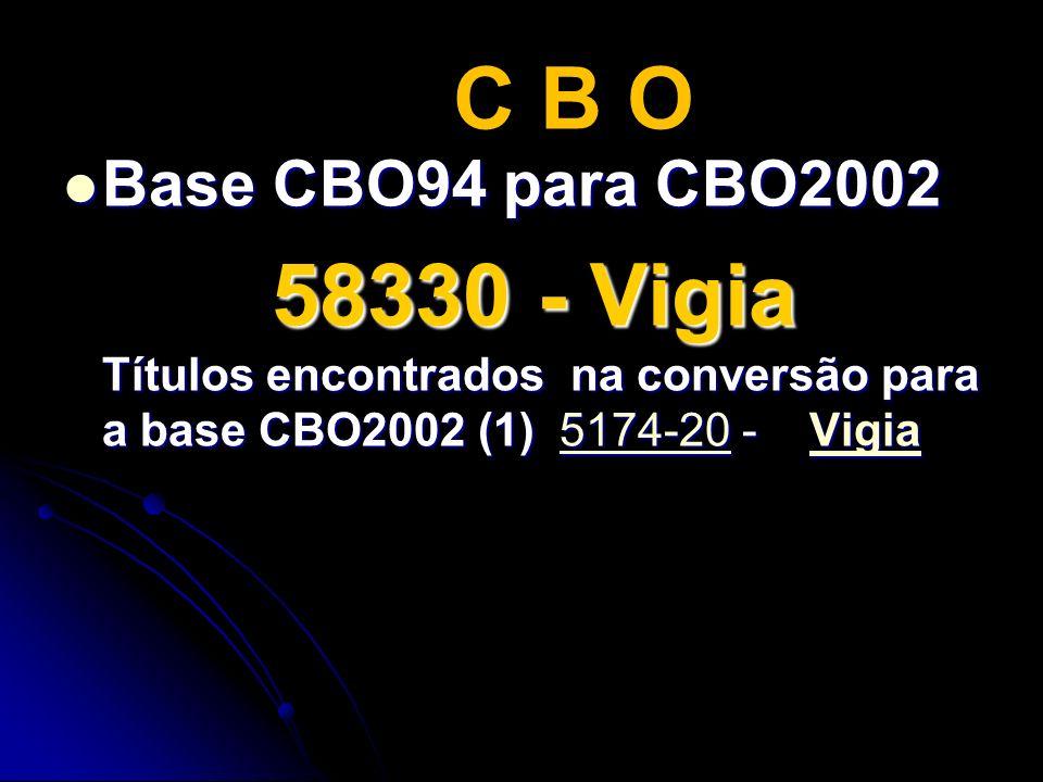 C B O Base CBO94 para CBO2002 58330 - Vigia Títulos encontrados na conversão para a base CBO2002 (1) 5174-20 - Vigia.