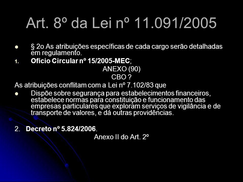 Art. 8º da Lei nº 11.091/2005 § 2o As atribuições específicas de cada cargo serão detalhadas em regulamento.