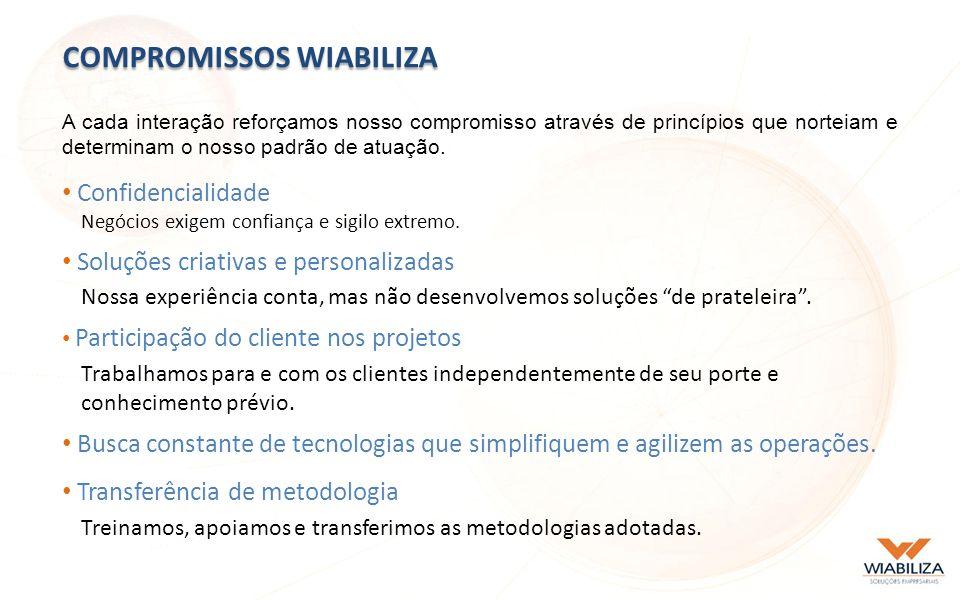 COMPROMISSOS WIABILIZA