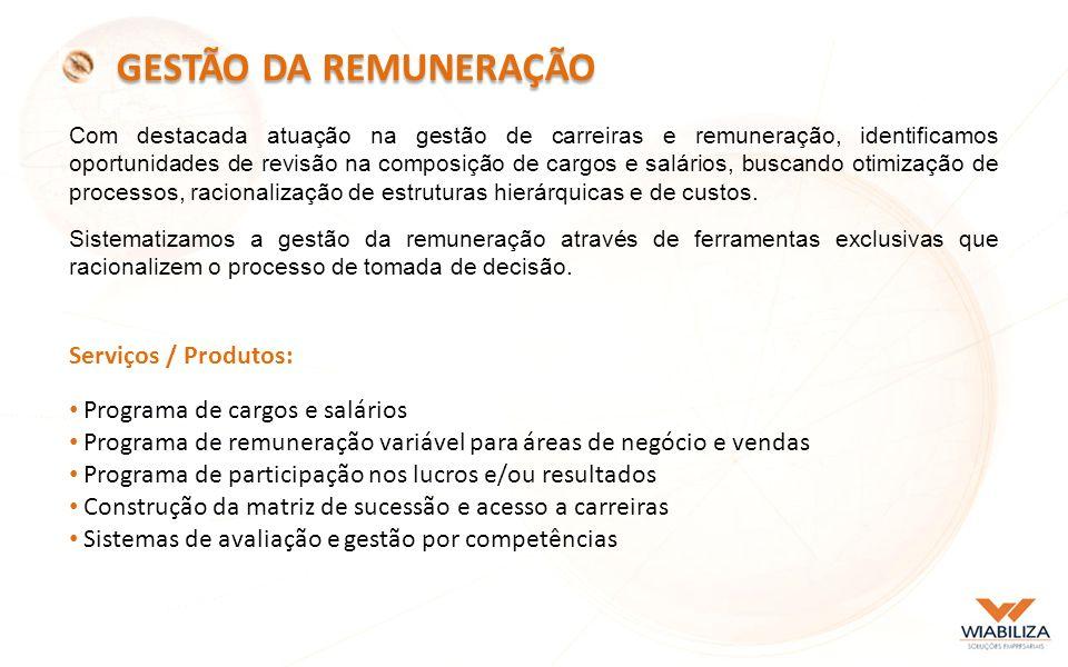 GESTÃO DA REMUNERAÇÃO Serviços / Produtos: