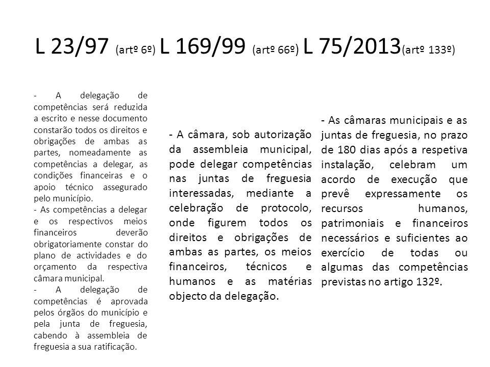 L 23/97 (artº 6º) L 169/99 (artº 66º) L 75/2013(artº 133º)