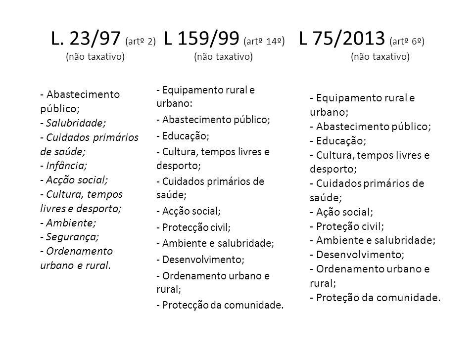 L. 23/97 (artº 2) L 159/99 (artº 14º) L 75/2013 (artº 6º) (não taxativo) (não taxativo) (não taxativo)