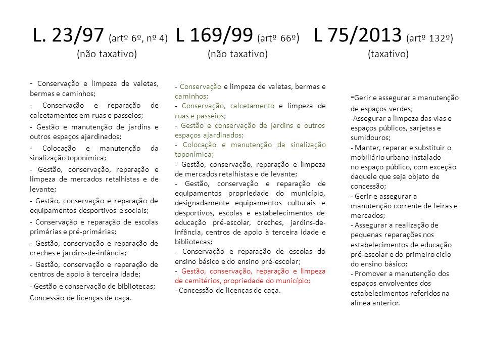 L. 23/97 (artº 6º, nº 4) L 169/99 (artº 66º) L 75/2013 (artº 132º) (não taxativo) (não taxativo) (taxativo)