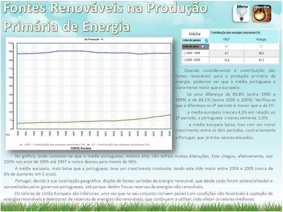 Fontes Renováveis na Produção Primária de Energia