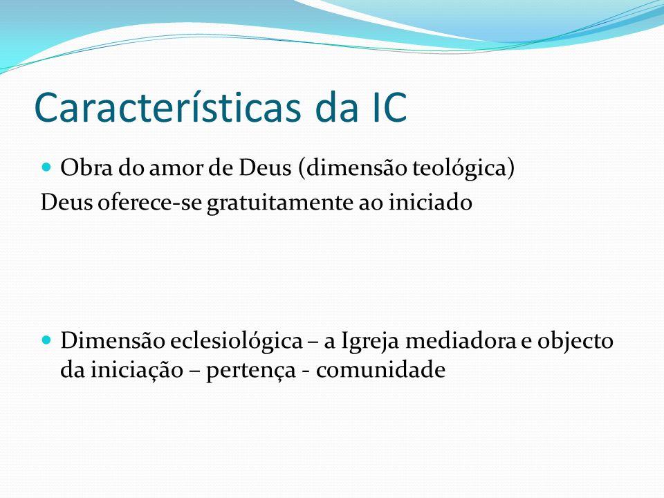 Características da IC Obra do amor de Deus (dimensão teológica)