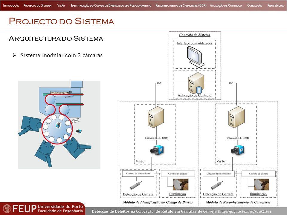 Projecto do Sistema Arquitectura do Sistema