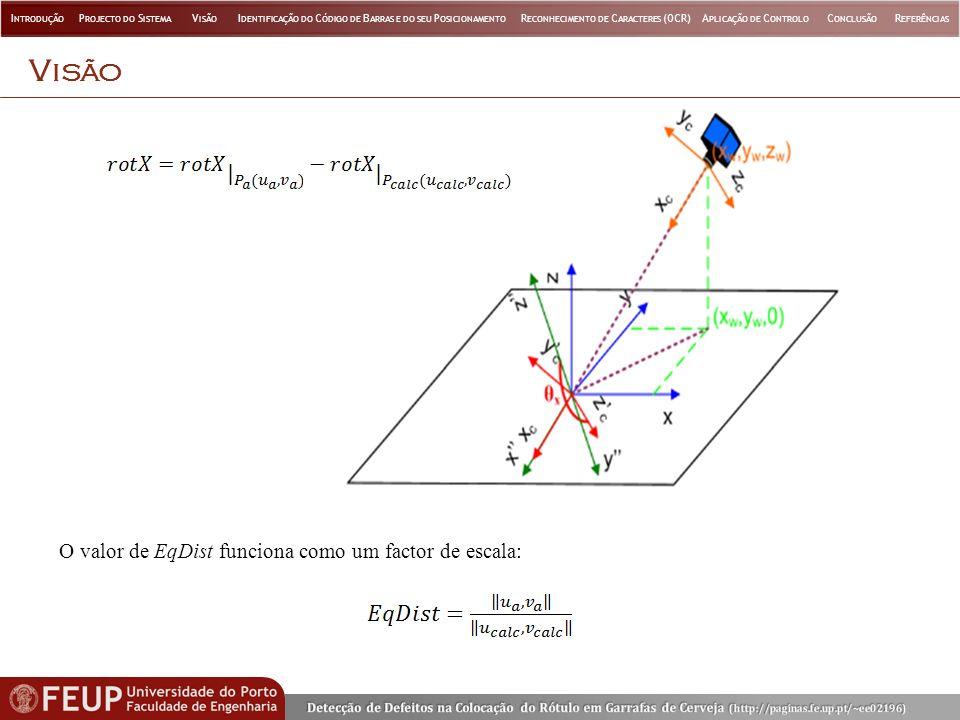 Visão O valor de EqDist funciona como um factor de escala: