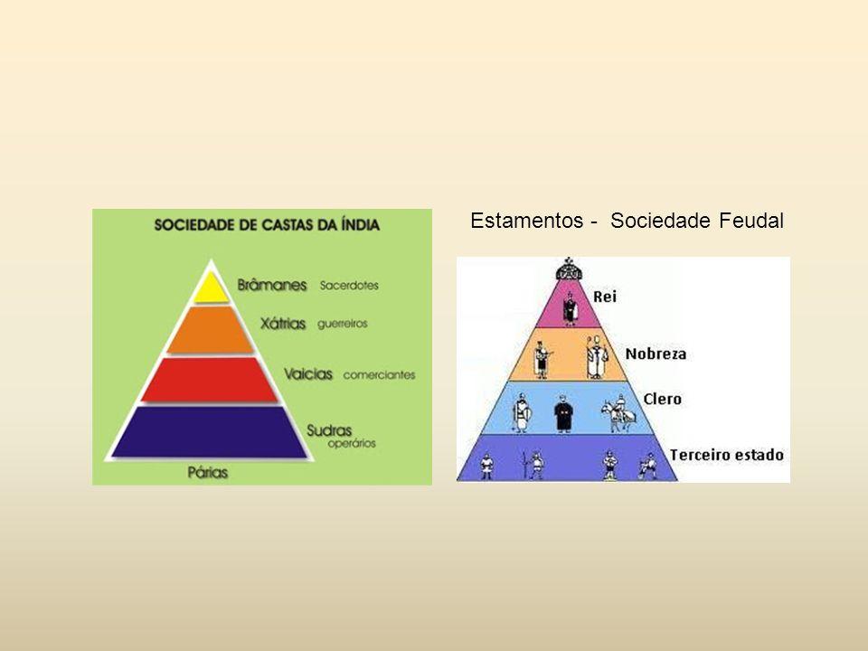 Estamentos - Sociedade Feudal