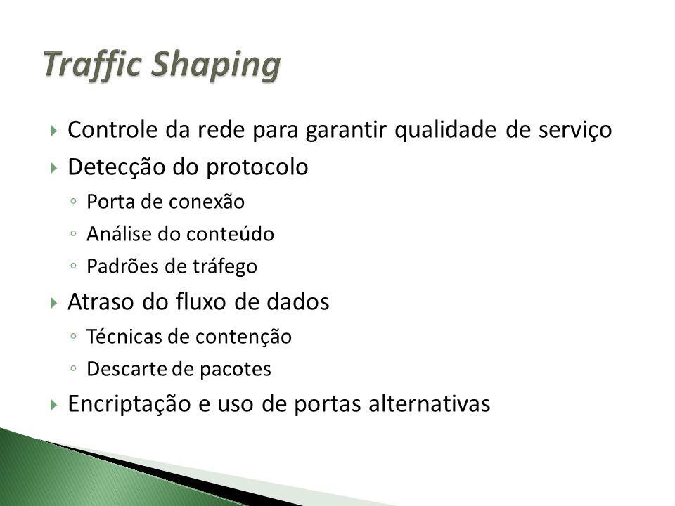 Traffic Shaping Controle da rede para garantir qualidade de serviço