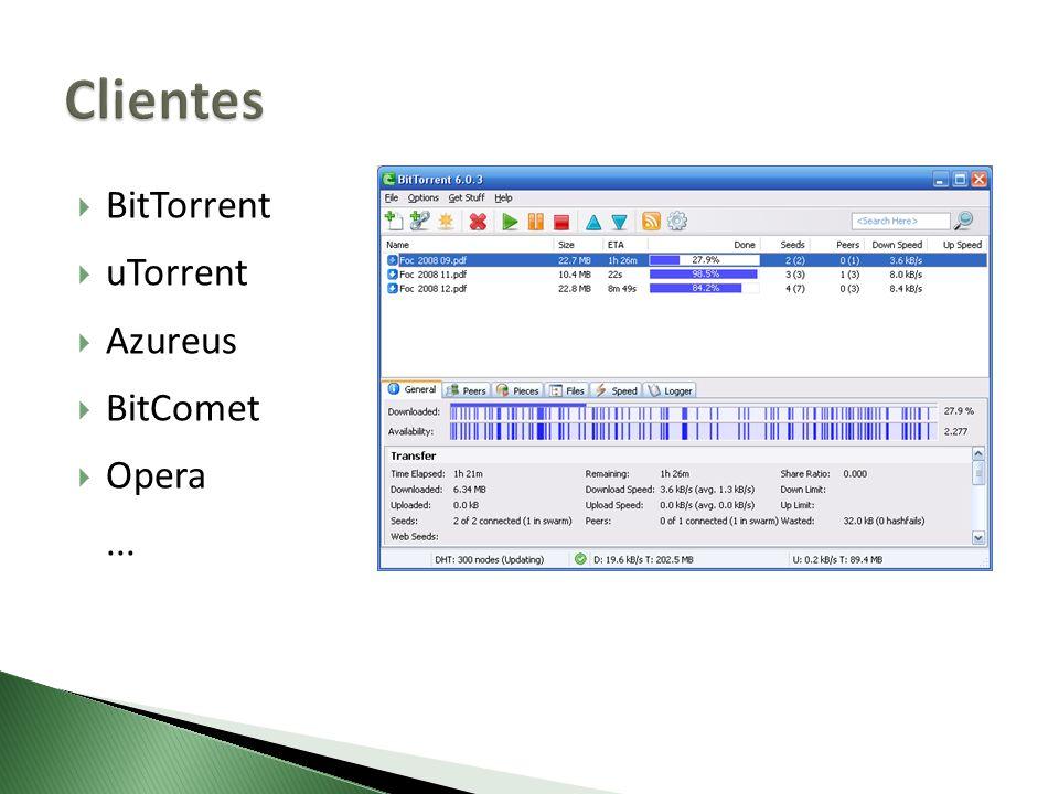 Clientes BitTorrent uTorrent Azureus BitComet Opera ...
