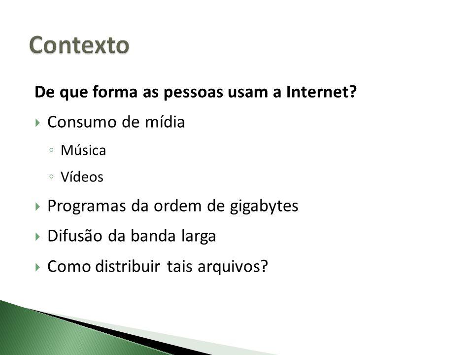 Contexto De que forma as pessoas usam a Internet Consumo de mídia