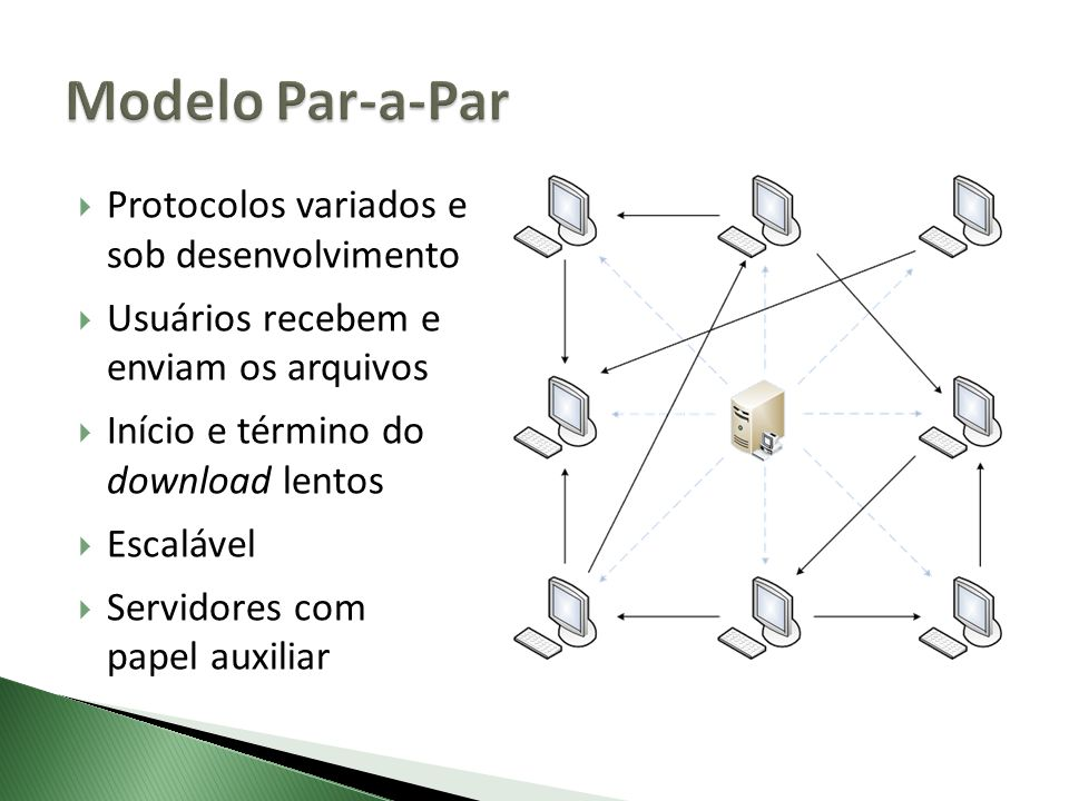 Modelo Par-a-Par Protocolos variados e sob desenvolvimento