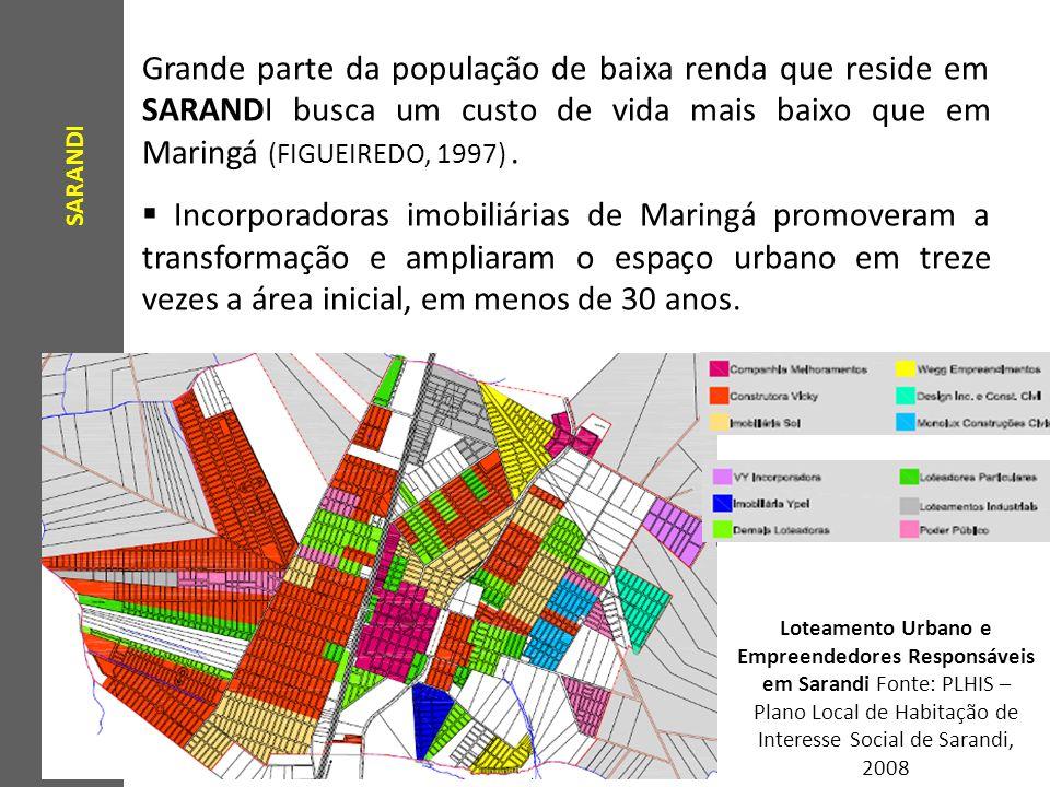 Grande parte da população de baixa renda que reside em SARANDI busca um custo de vida mais baixo que em Maringá (FIGUEIREDO, 1997) .