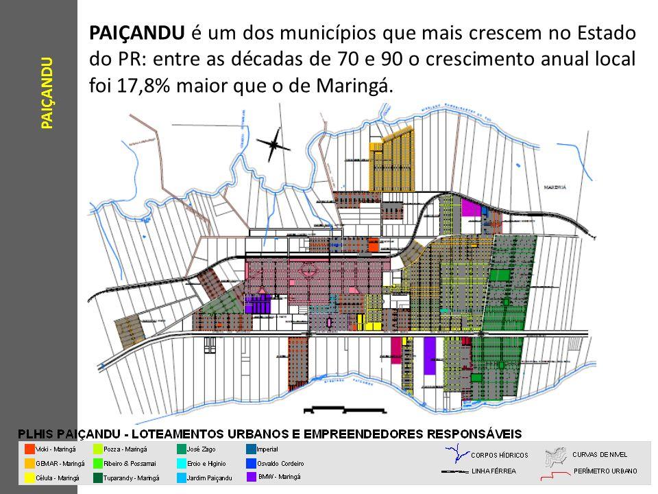 PAIÇANDU é um dos municípios que mais crescem no Estado do PR: entre as décadas de 70 e 90 o crescimento anual local foi 17,8% maior que o de Maringá.