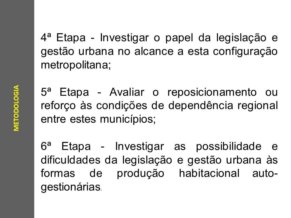 4ª Etapa - Investigar o papel da legislação e gestão urbana no alcance a esta configuração metropolitana;