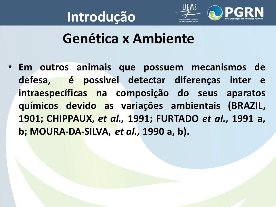 Introdução Genética x Ambiente