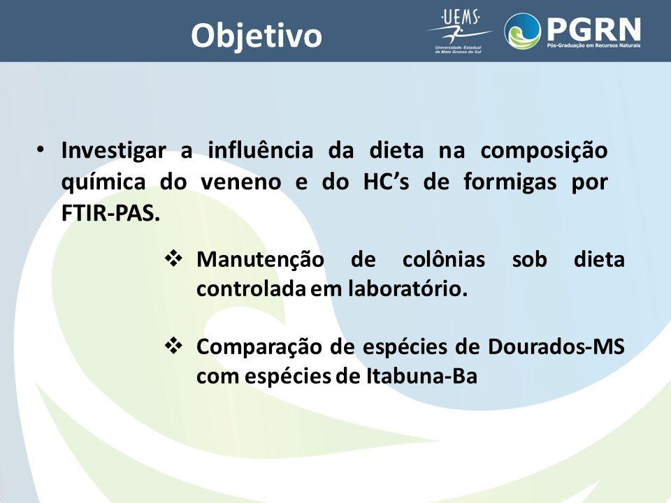Objetivo Investigar a influência da dieta na composição química do veneno e do HC's de formigas por FTIR-PAS.