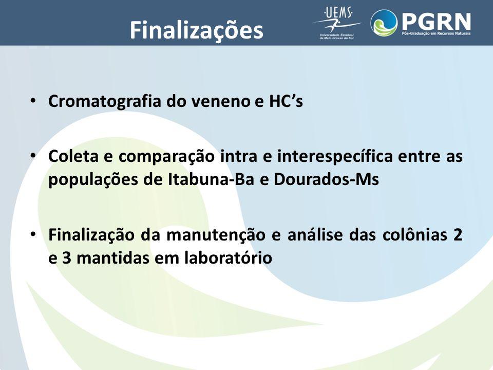 Finalizações Cromatografia do veneno e HC's