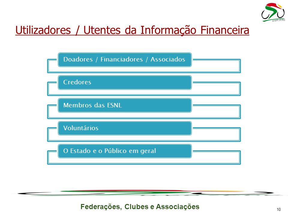 Utilizadores / Utentes da Informação Financeira