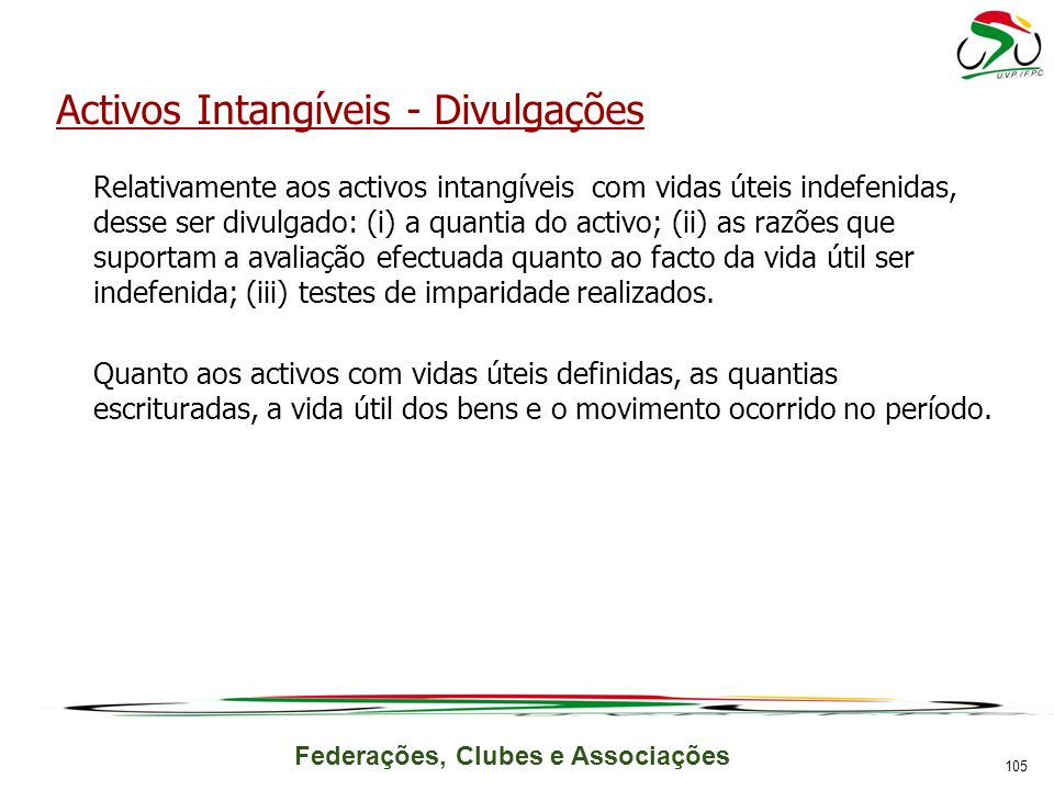 Activos Intangíveis - Divulgações