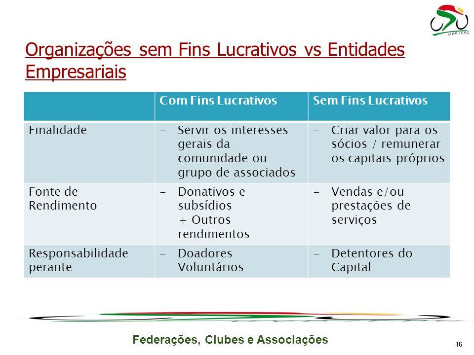 Organizações sem Fins Lucrativos vs Entidades Empresariais