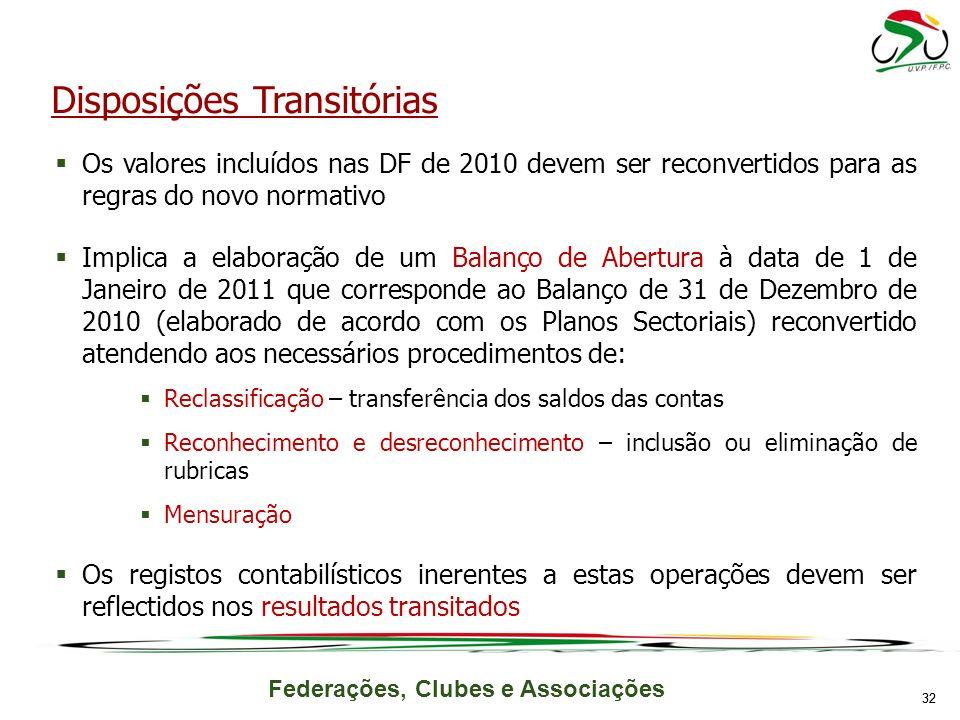 Disposições Transitórias