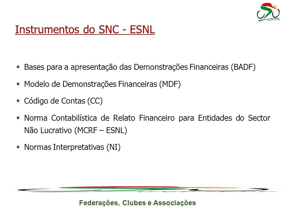 Instrumentos do SNC - ESNL