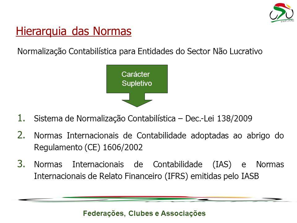 Hierarquia das Normas Normalização Contabilística para Entidades do Sector Não Lucrativo. Sistema de Normalização Contabilística – Dec.-Lei 138/2009.