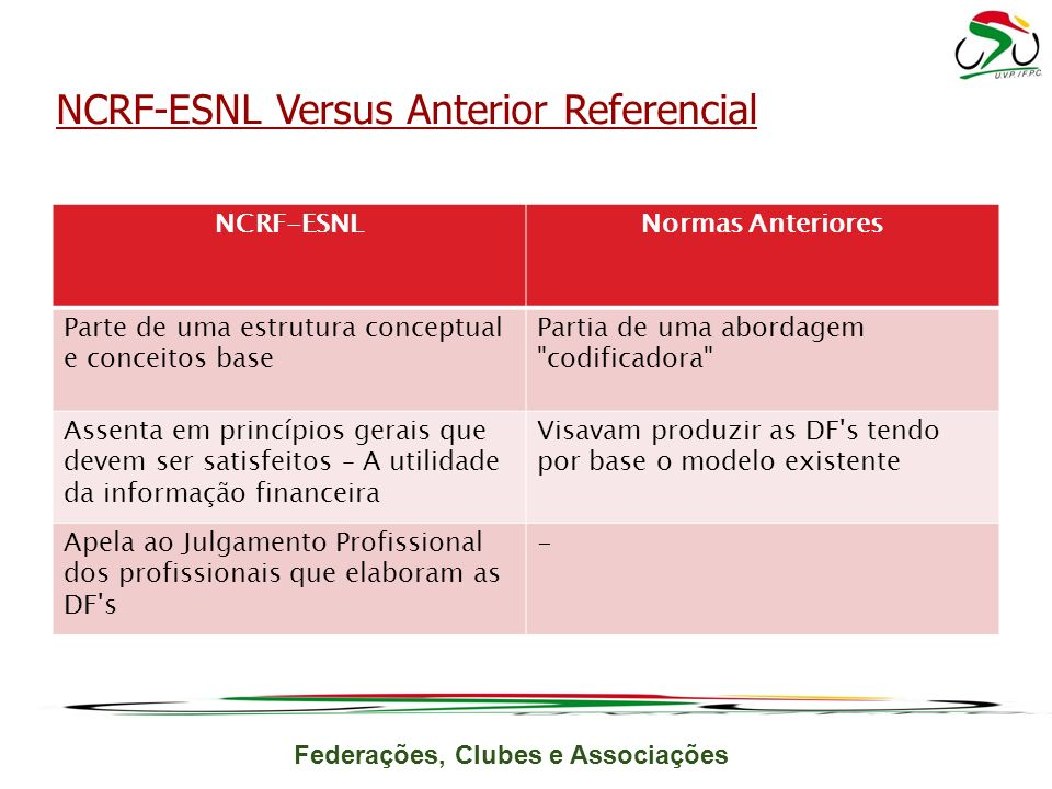 NCRF-ESNL Versus Anterior Referencial