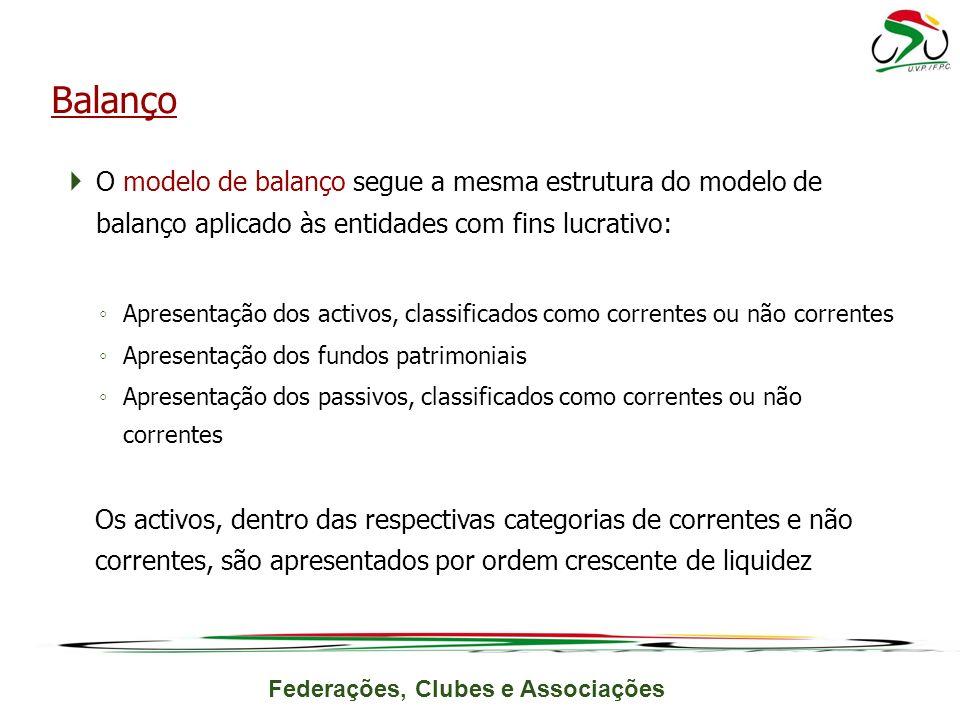 Balanço O modelo de balanço segue a mesma estrutura do modelo de balanço aplicado às entidades com fins lucrativo: