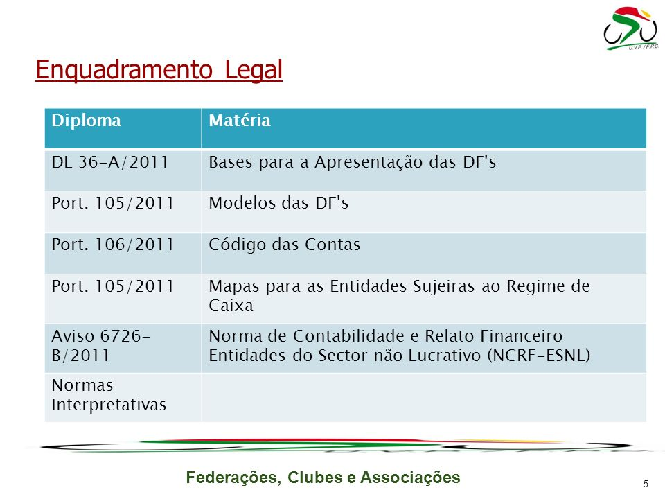 Enquadramento Legal Diploma Matéria DL 36-A/2011