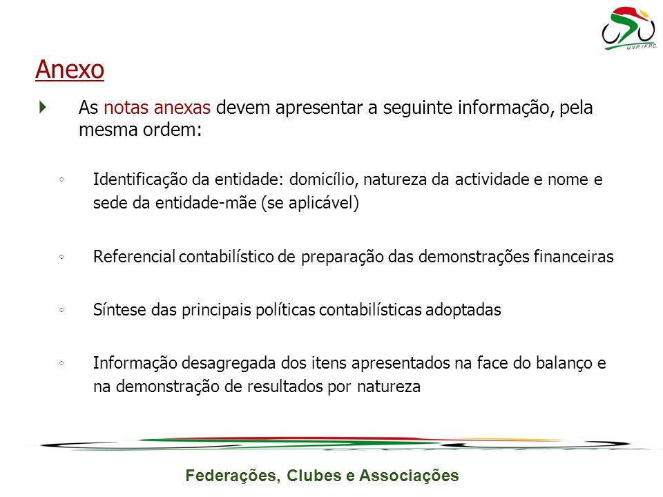 Anexo As notas anexas devem apresentar a seguinte informação, pela mesma ordem: