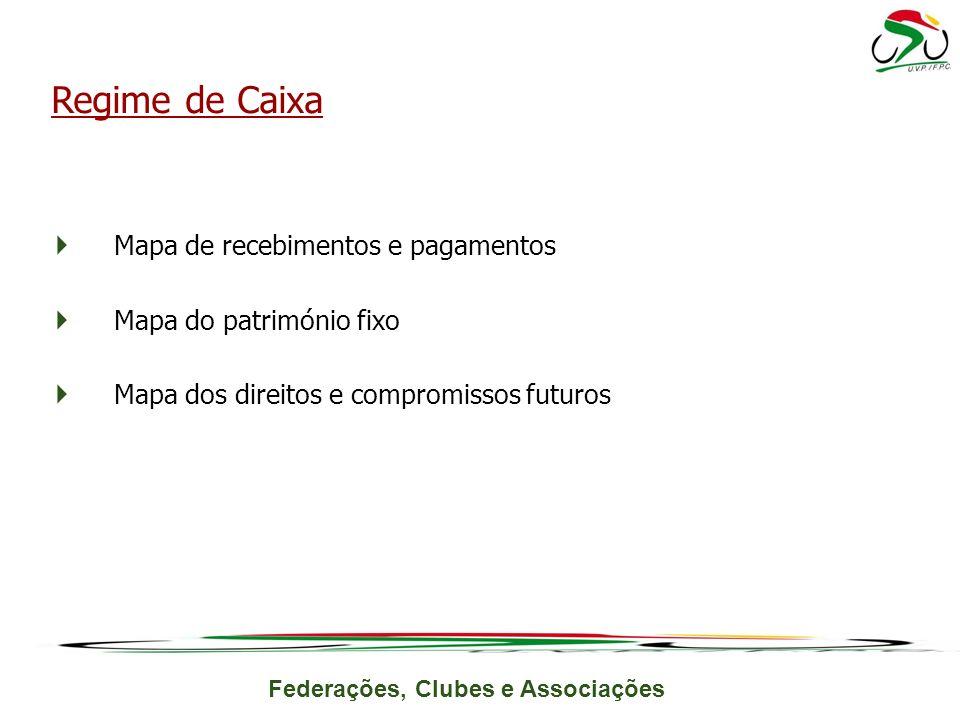 Regime de Caixa Mapa de recebimentos e pagamentos