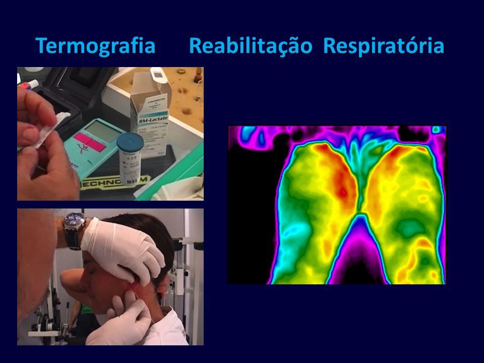 Termografia Reabilitação Respiratória
