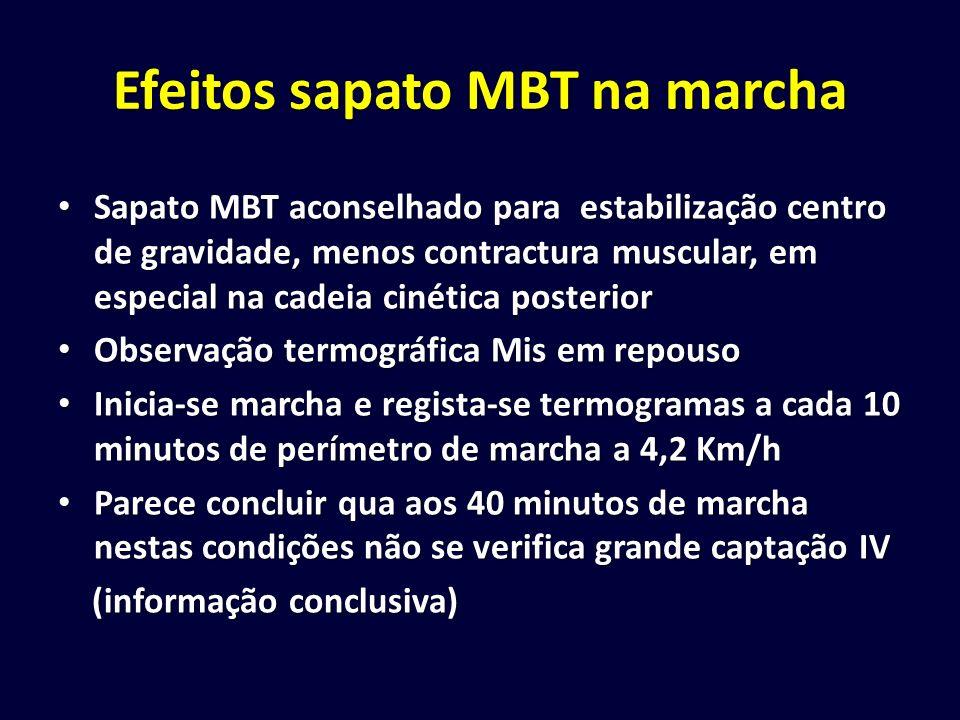 Efeitos sapato MBT na marcha