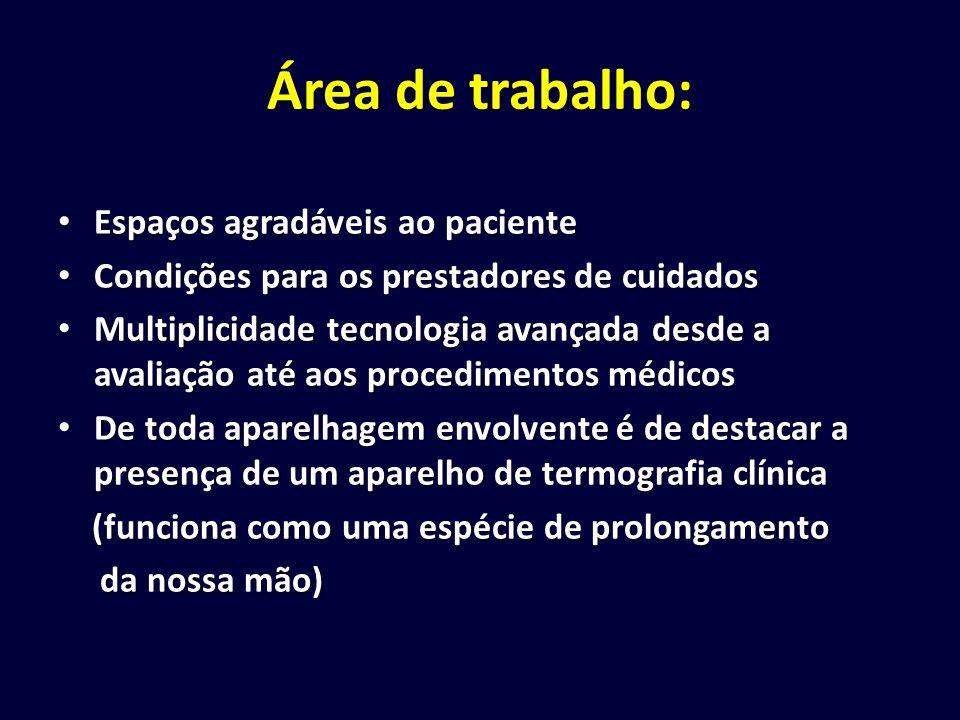 Área de trabalho: Espaços agradáveis ao paciente