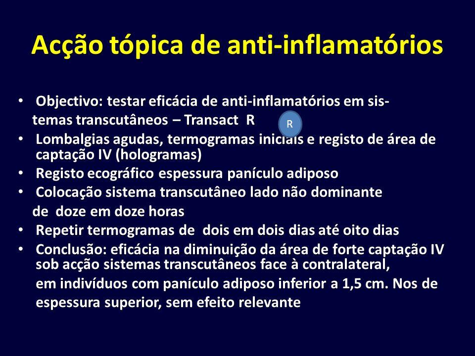 Acção tópica de anti-inflamatórios
