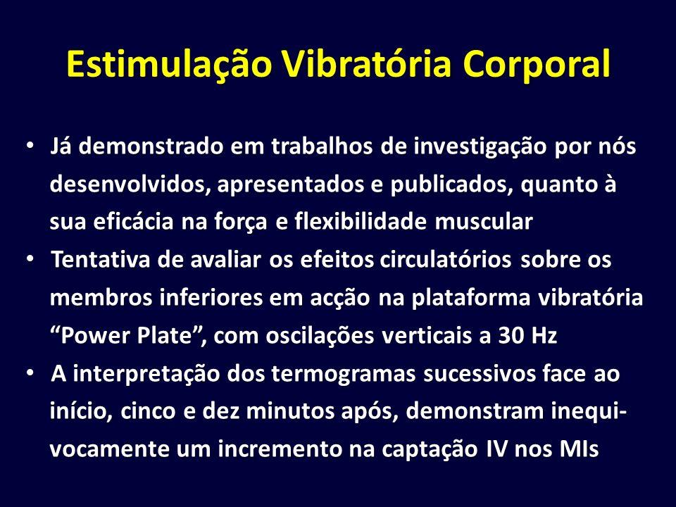 Estimulação Vibratória Corporal