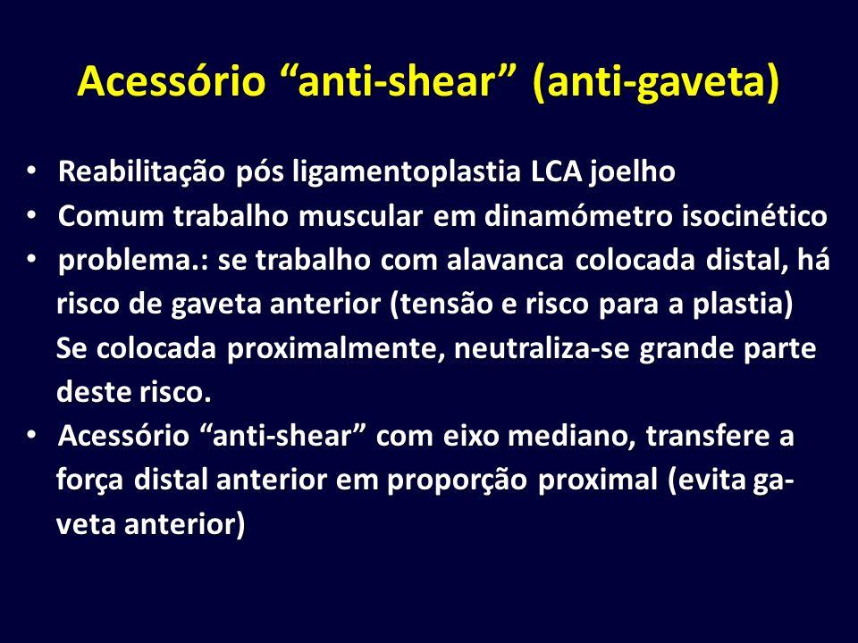 Acessório anti-shear (anti-gaveta)