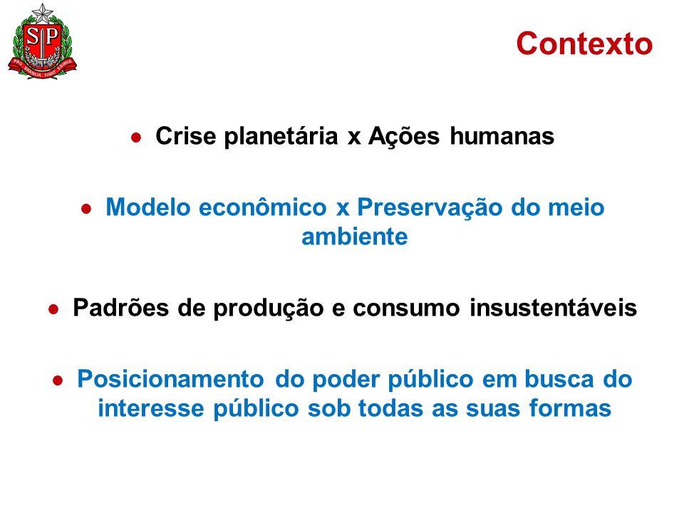 Contexto Crise planetária x Ações humanas