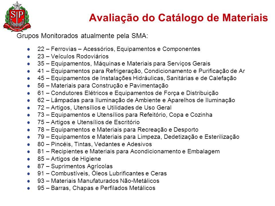 Avaliação do Catálogo de Materiais