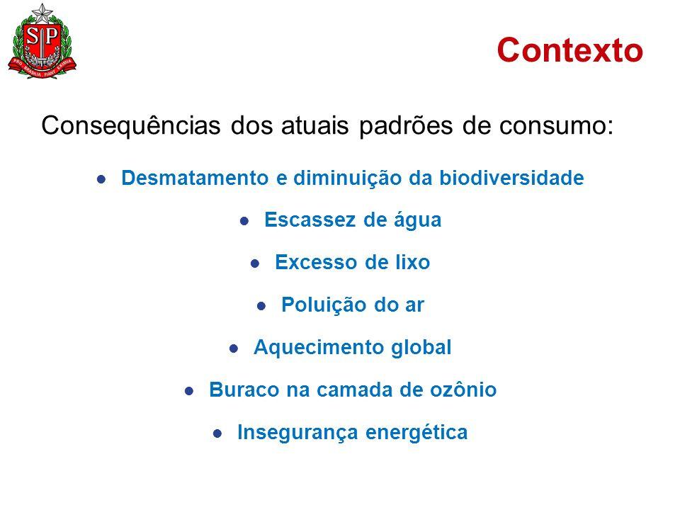 Contexto Consequências dos atuais padrões de consumo: