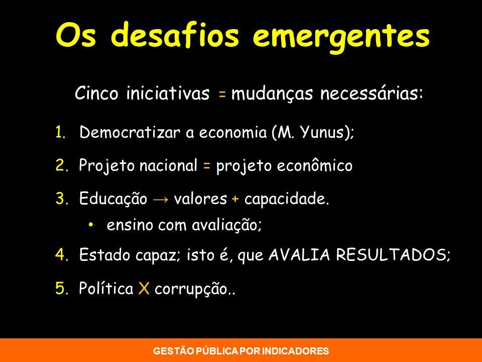 Os desafios emergentes GESTÃO PÚBLICA POR INDICADORES