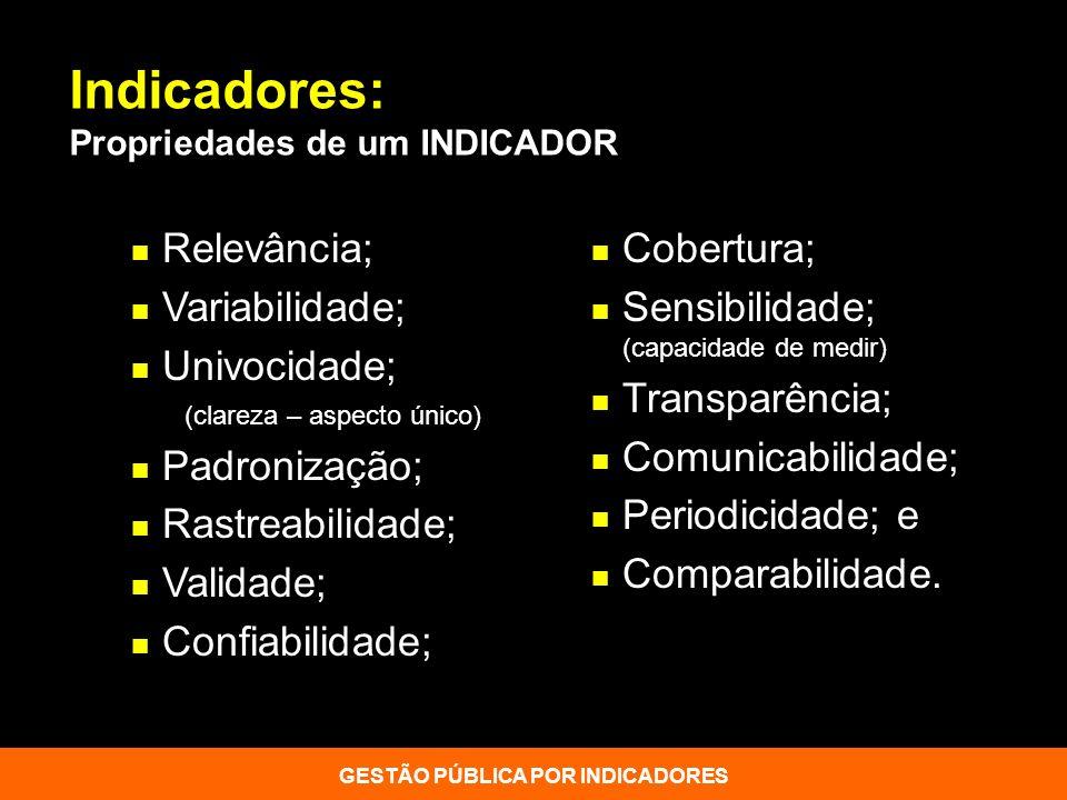 GESTÃO PÚBLICA POR INDICADORES