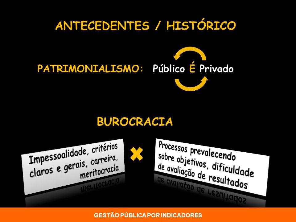 ANTECEDENTES / HISTÓRICO GESTÃO PÚBLICA POR INDICADORES
