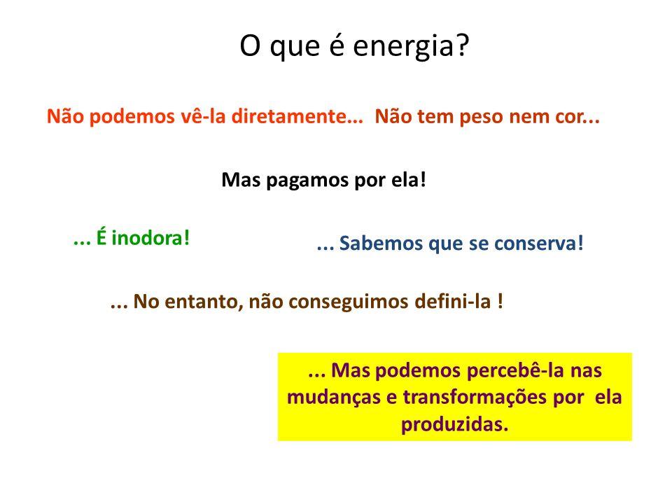 O que é energia Não podemos vê-la diretamente...