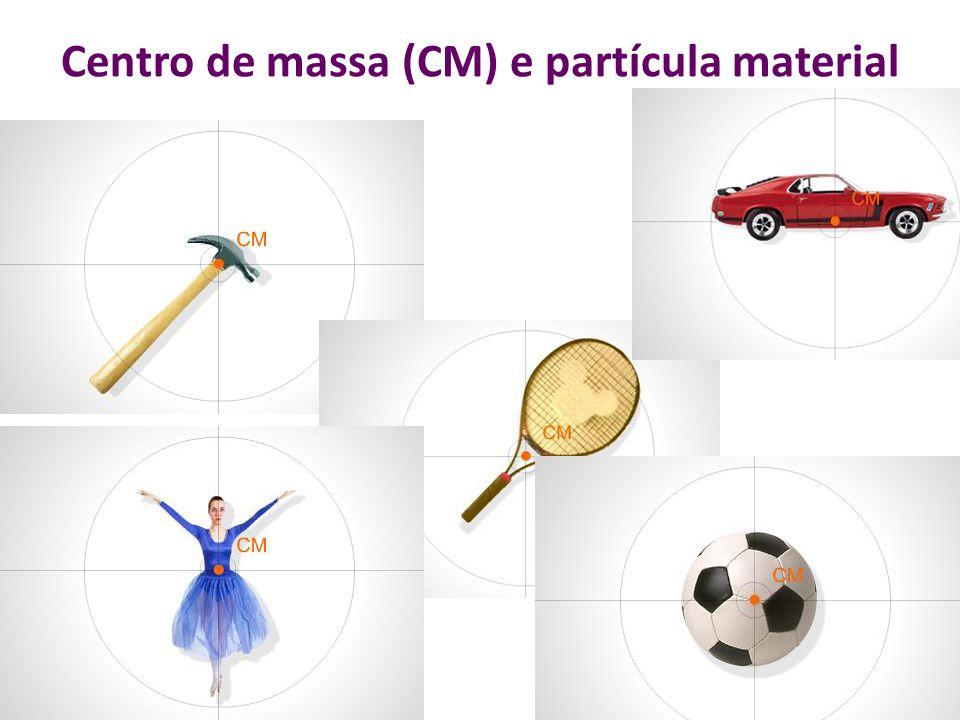 Centro de massa (CM) e partícula material