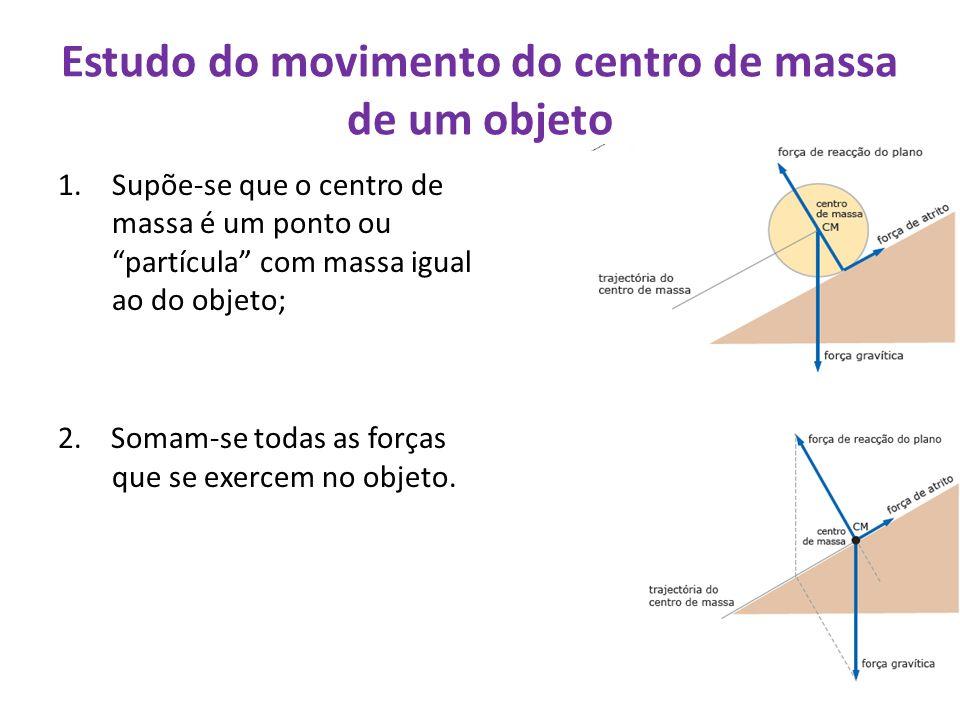 Estudo do movimento do centro de massa de um objeto