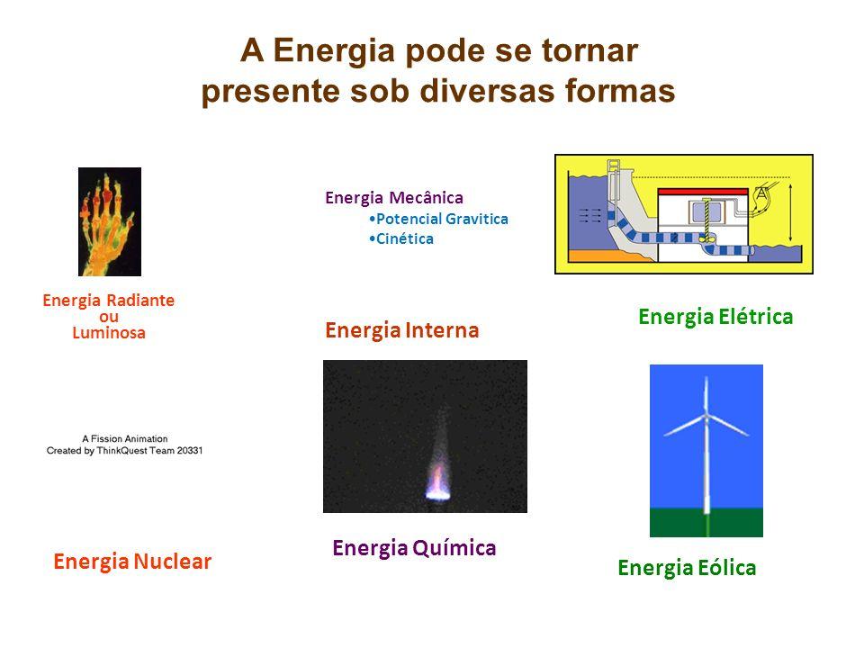 A Energia pode se tornar presente sob diversas formas