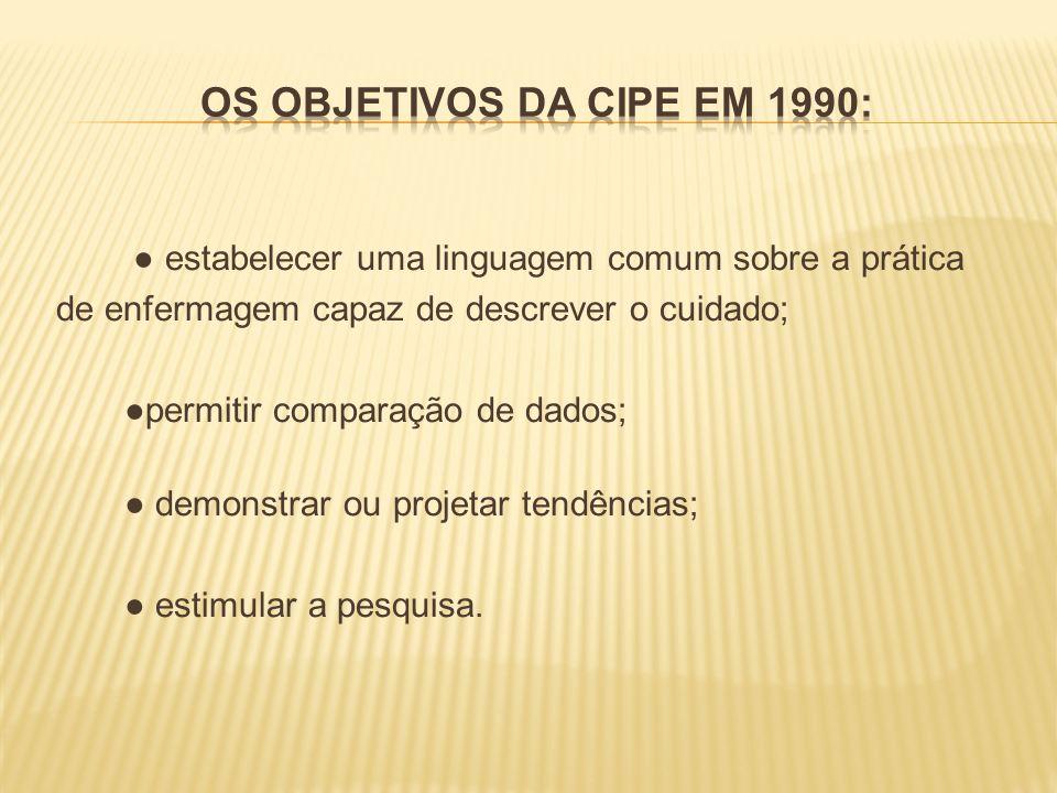 Os objetivos da CIPE em 1990: